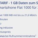 crash-Tarife: 100 Minuten + 1 GB Flat im Vodafone-Netz für nur 3,99€ monatlich