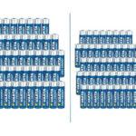 Varta High Energy Alkaline-Batterien – 48 x AA Mignon oder 48 x AAA Micro für 20,90€ inkl. Versand