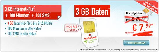Handyvertrag Schnäppchen Angebot günstiger Datentarif