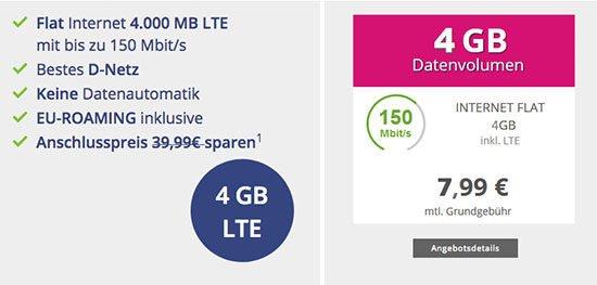 Angebot Deal Telekom Datentarif sparen